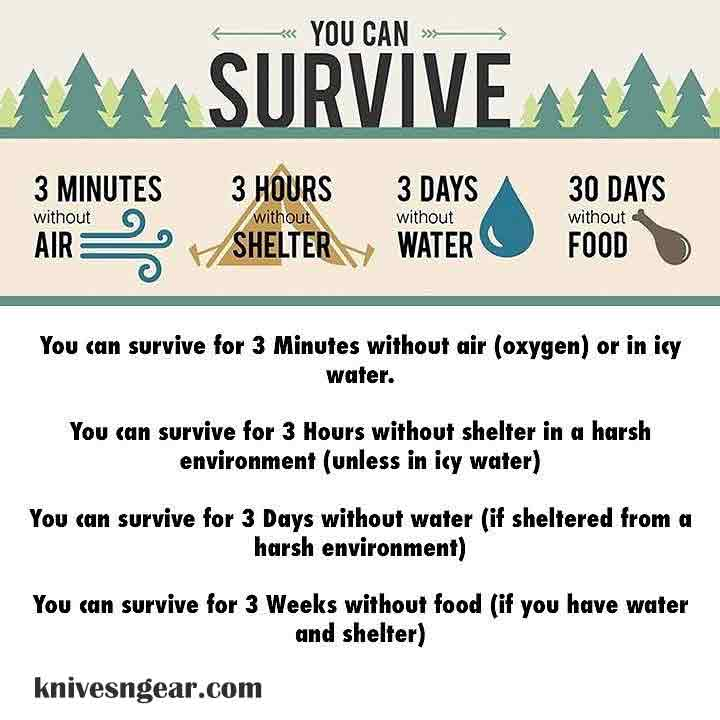 Outdoor Survival Tips